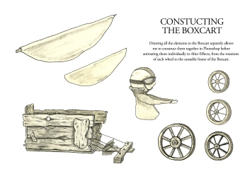 constructing the boxcart